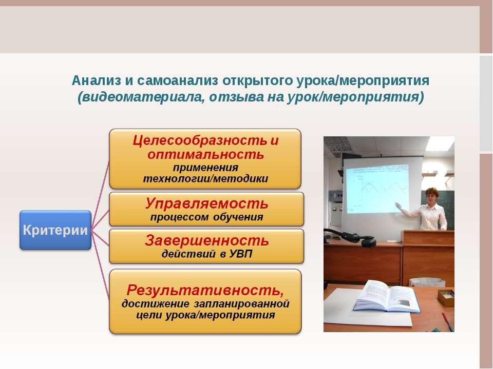 Анализ и самоанализ открытого урока/мероприятия (видеоматериала, отзыва на ур...