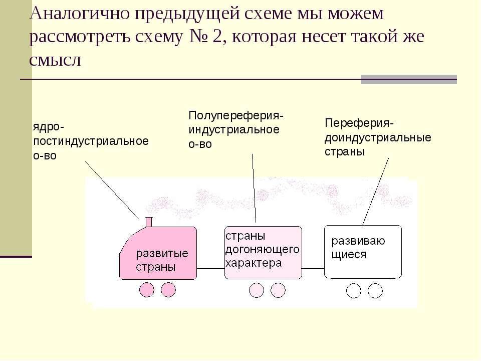 Аналогично предыдущей схеме мы можем рассмотреть схему № 2, которая несет так...