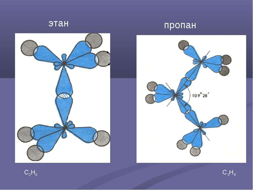 этан пропан C2H6 C3H8