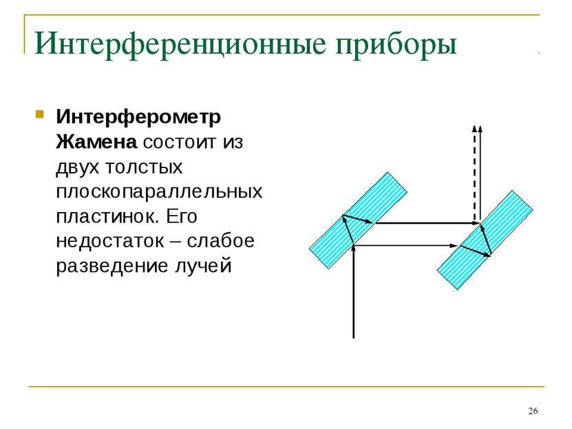 * Интерференционные приборы Интерферометр Жамена состоит из двух толстых плос...