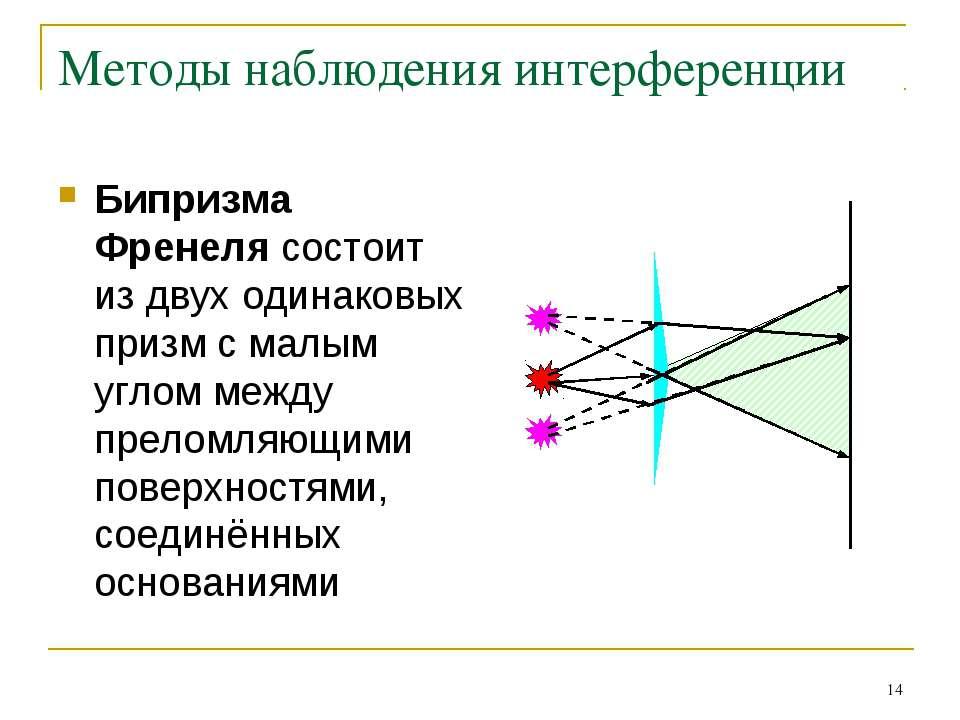 * Методы наблюдения интерференции Бипризма Френеля состоит из двух одинаковых...