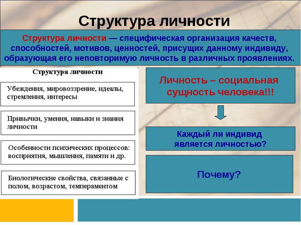 Структура личности Структура личности— специфическая организация качеств, сп...