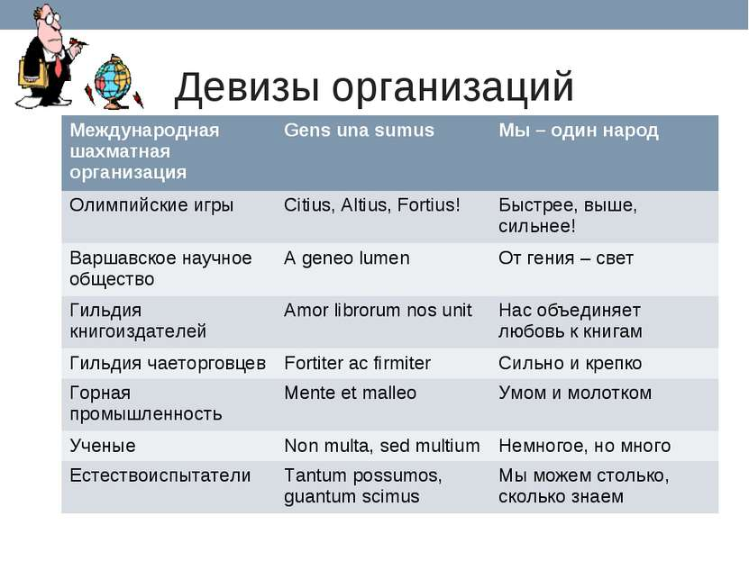 Девизы организаций Международная шахматная организация Gens una sumus Мы – од...