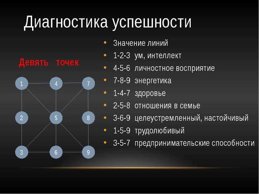 Девять точек Значение линий 1-2-3 ум, интеллект 4-5-6 личностное восприятие 7...