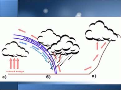 азот кислород Углекислый газ Инертные газы