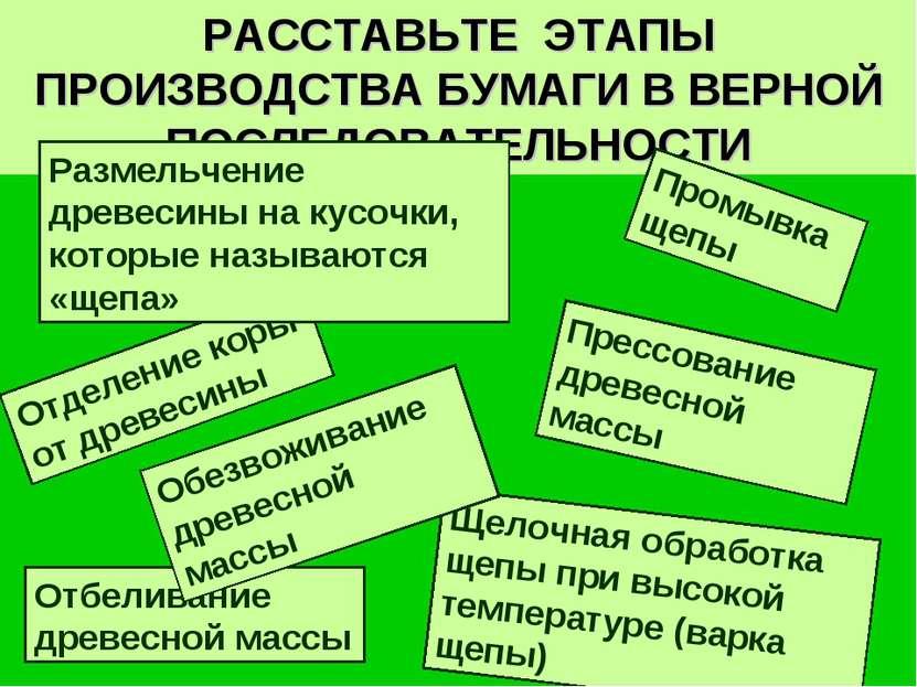 РАССТАВЬТЕ ЭТАПЫ ПРОИЗВОДСТВА БУМАГИ В ВЕРНОЙ ПОСЛЕДОВАТЕЛЬНОСТИ Отделение ко...