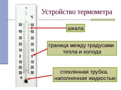 Устройство термометра стеклянная трубка, наполненная жидкостью шкала граница ...