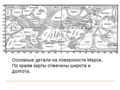 Основные детали на поверхности Марса. По краям карты отмечены широта и долгота.