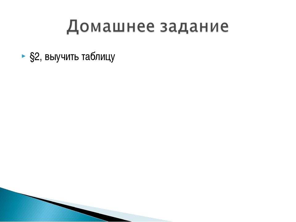 §2, выучить таблицу