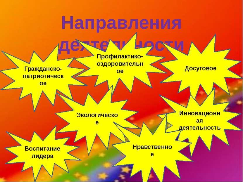 Направления деятельности Гражданско-патриотическое Профилактико-оздоровительн...