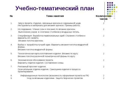 Учебно-тематический план № Тема занятия Количество часов 1. Запуск проекта. И...