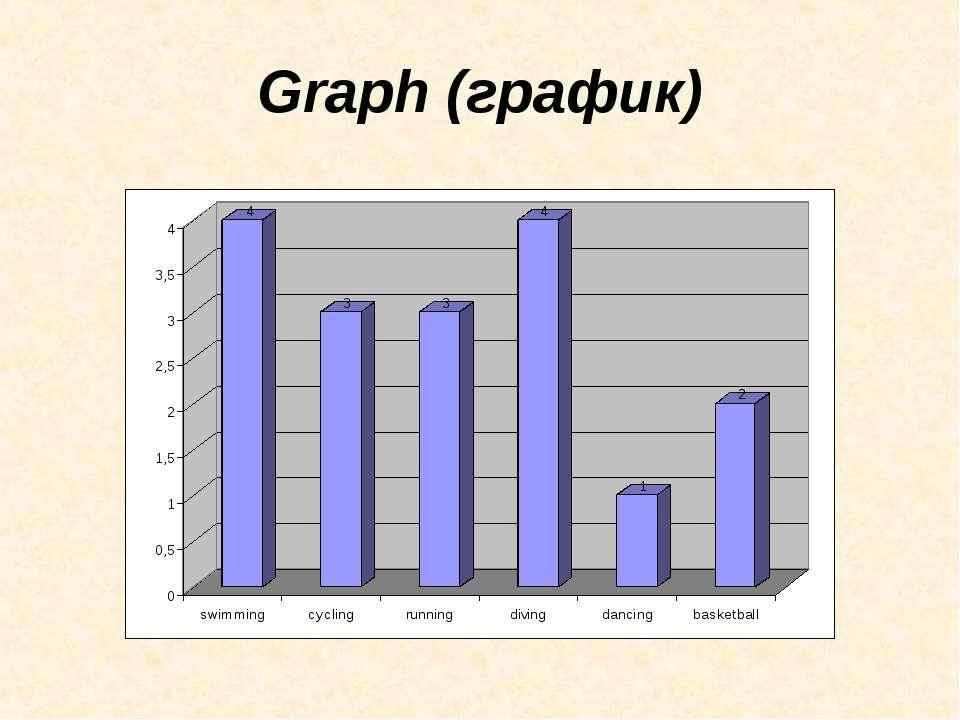 Graph (график)