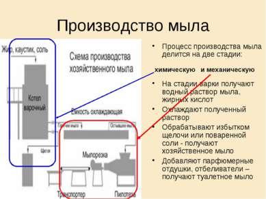 Производство мыла Процесс производства мыла делится на две стадии: На стадии ...