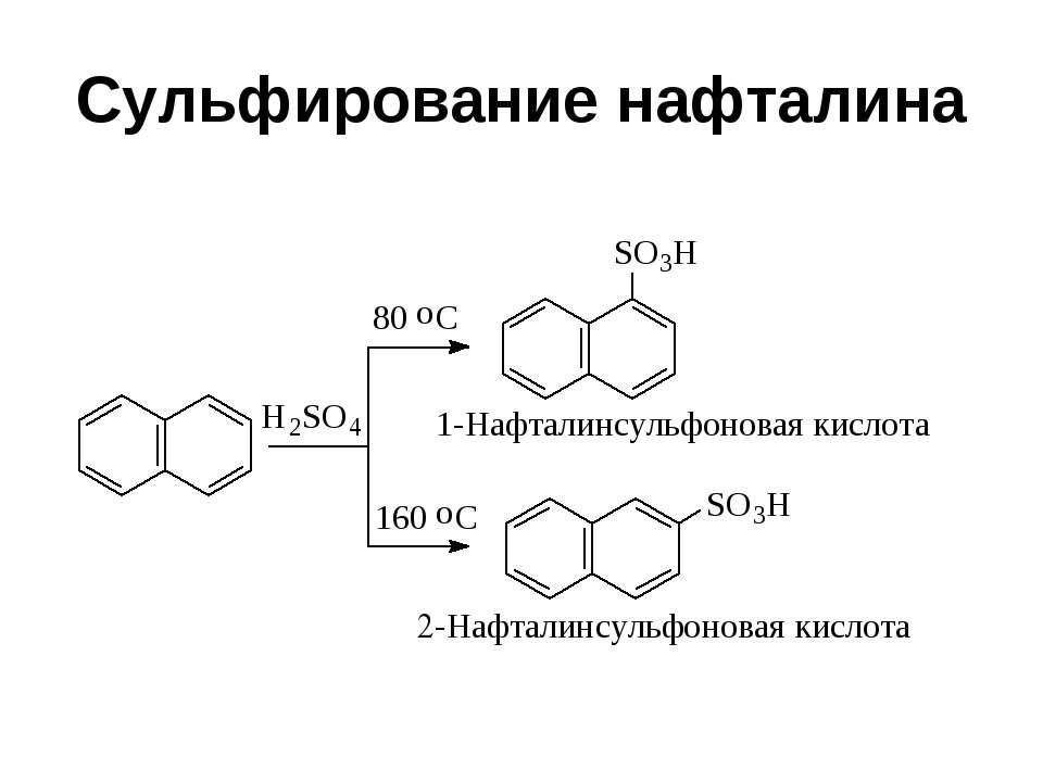 Сульфирование нафталина