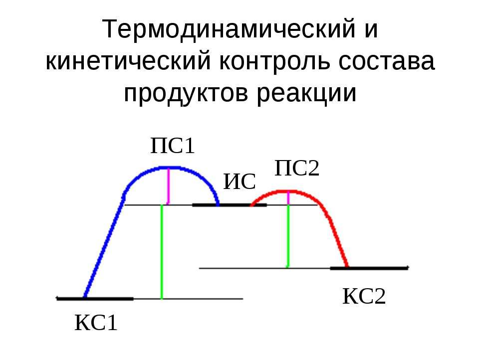 Термодинамический и кинетический контроль состава продуктов реакции ПС1 ПС2 К...