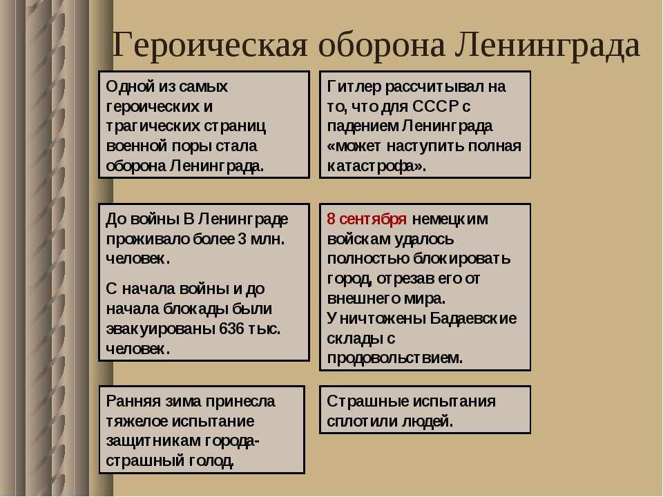 Героическая оборона Ленинграда Одной из самых героических и трагических стран...