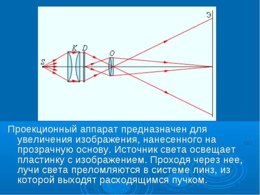 Проекционный аппарат предназначен для увеличения изображения, нанесенного на ...