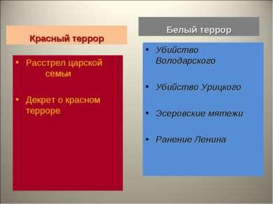 Красный террор Расстрел царской семьи Декрет о красном терроре Белый террор У...