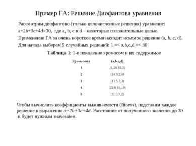 Пример ГА: Решение Диофантова уравнения Рассмотрим диофантово (только целочис...