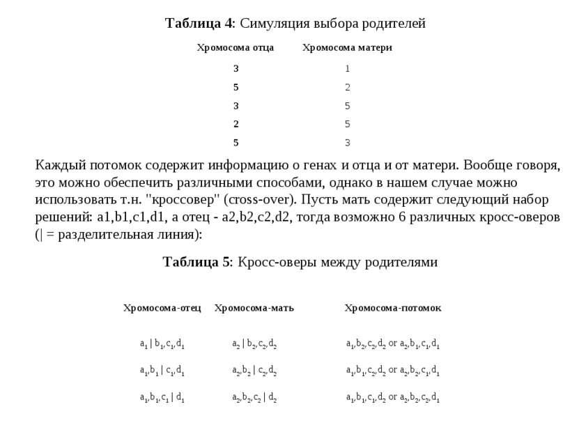 Таблица 4:Симуляция выбора родителей Каждый потомок содержит информацию о ге...