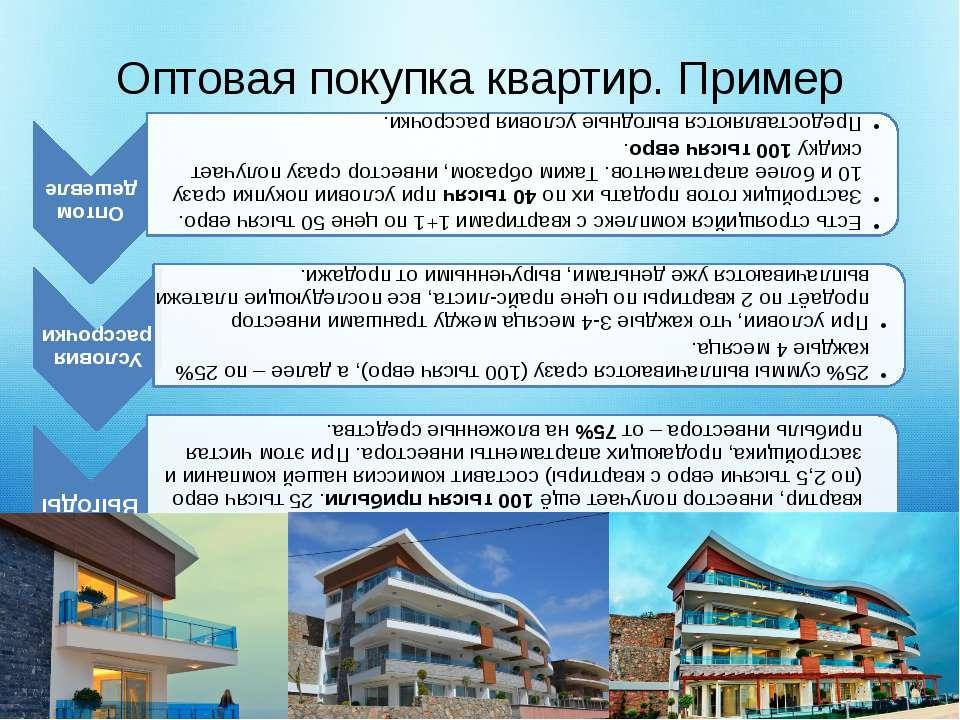 Оптовая покупка квартир. Пример