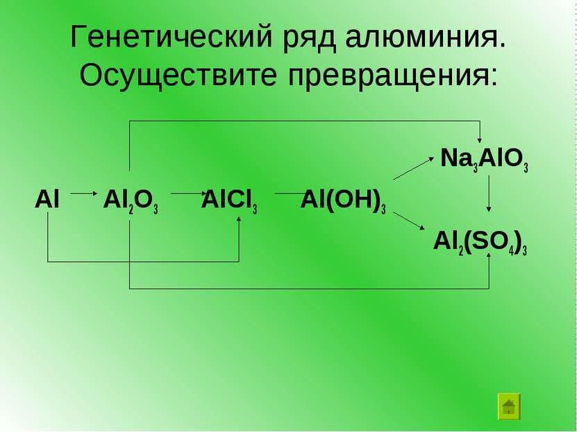 Генетический ряд алюминия. Осуществите превращения: Na3AlO3 Al Al2O3 AlCl3 Al...