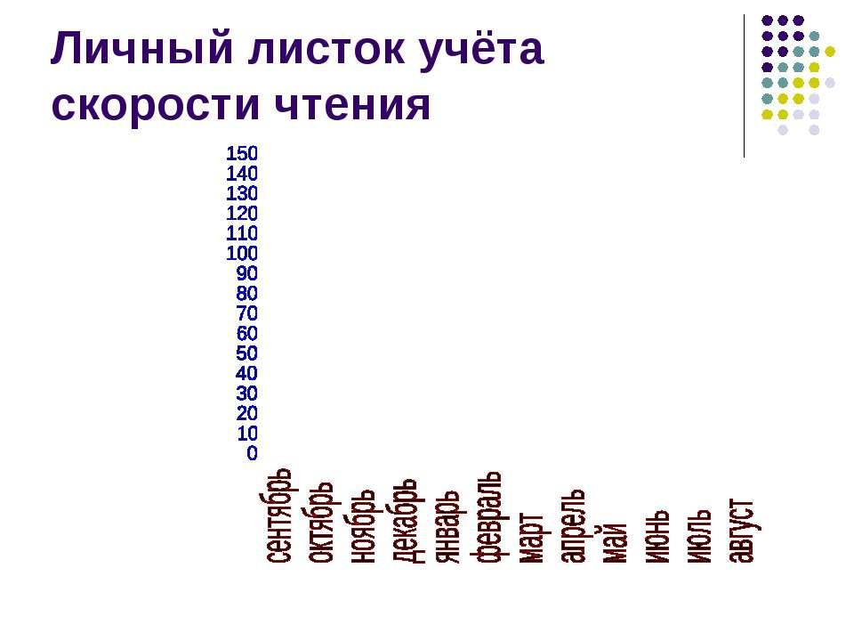 Личный листок учёта скорости чтения