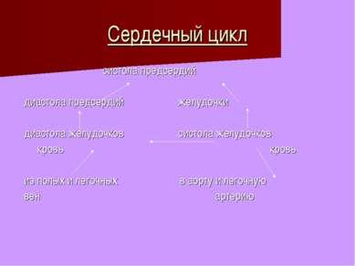 Сердечный цикл систола предсердий диастола предсердий желудочки диастола желу...
