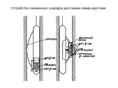 Устройство скважинных снарядов для гамма-гамма-каротажа