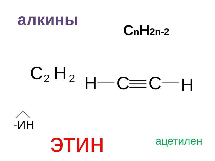 алкины СnH2n-2 C 2 H 2 C C H H -ИН этин ацетилен