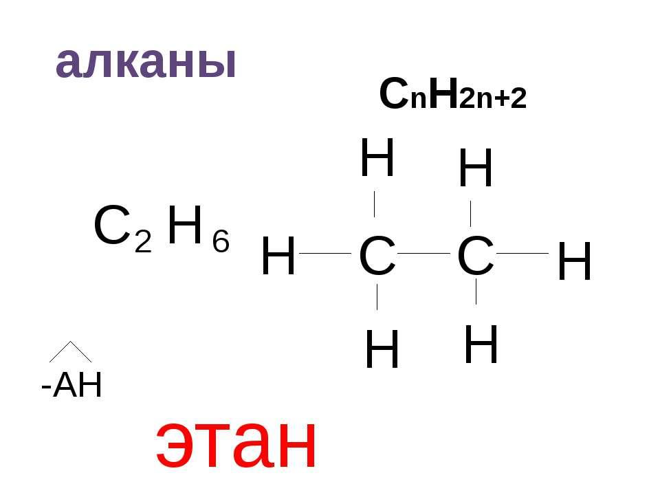 алканы СnH2n+2 C 2 H 6 C C H H H H H H -АН этан