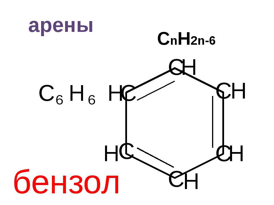 арены СnH2n-6 C 6 H 6 C C C C C C H H H H H H бензол