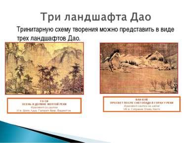 Тринитарную схему творения можно представить в виде трех ландшафтов Дао. ВАН ...