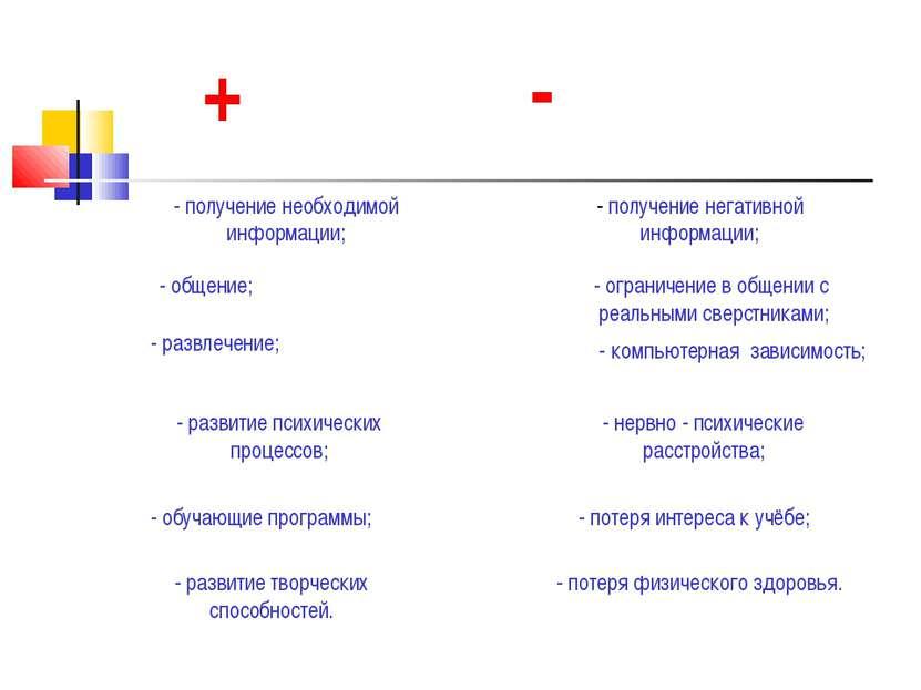 + - - получение необходимой информации; - получение негативной информации; - ...