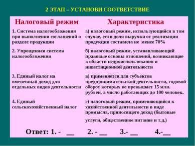 2 ЭТАП – УСТАНОВИ СООТВЕТСТВИЕ Налоговый режим Характеристика 1. Система нало...