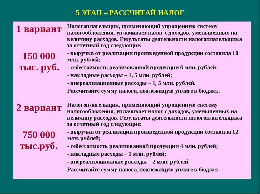 5 ЭТАП – РАССЧИТАЙ НАЛОГ 1 вариант 150 000 тыс. руб. Налогоплательщик, примен...