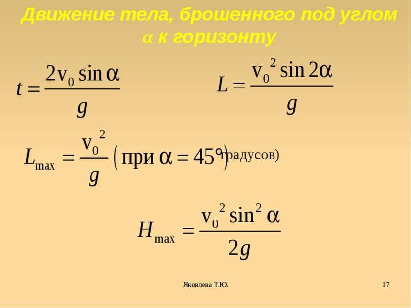 Движение тела, брошенного под углом α к горизонту градусов) Яковлева Т.Ю.
