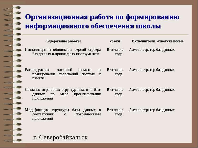 Организационная работа по формированию информационного обеспечения школы г. С...