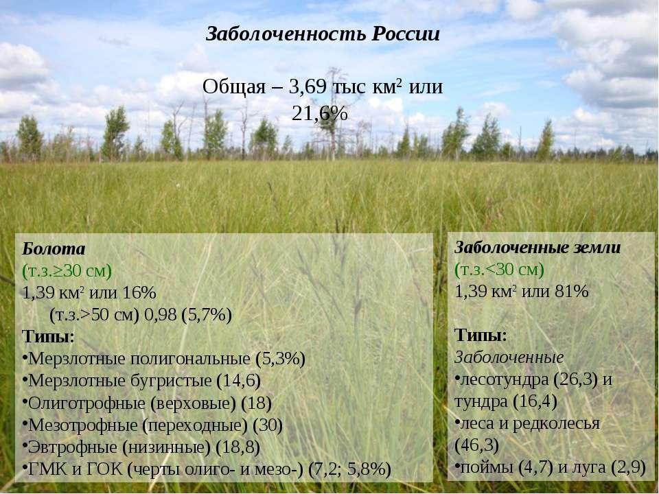 Заболоченность России Общая – 3,69 тыс км2 или 21,6% Болота (т.з.≥30 см) 1,39...