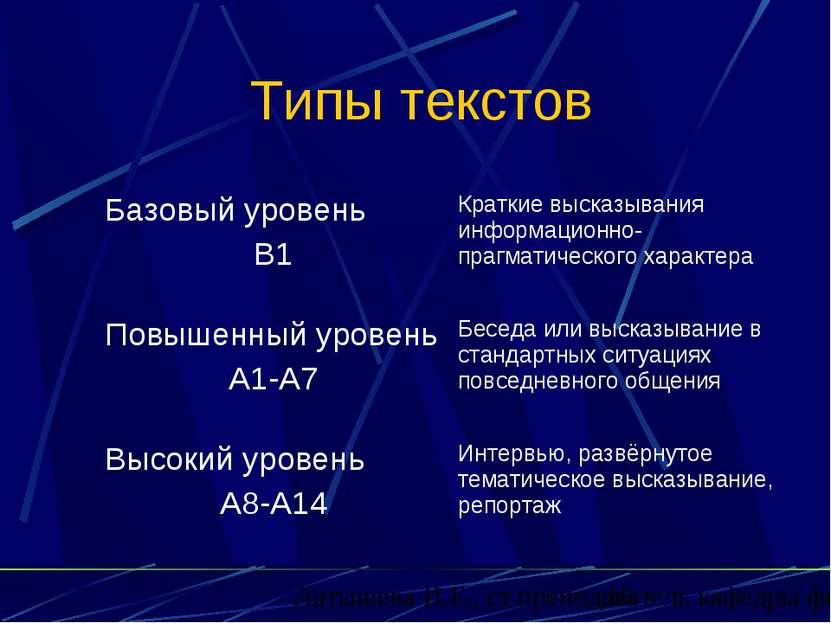 Типы текстов Латышева Н.Е., ст преподаватель кафедры филологии ПАПО