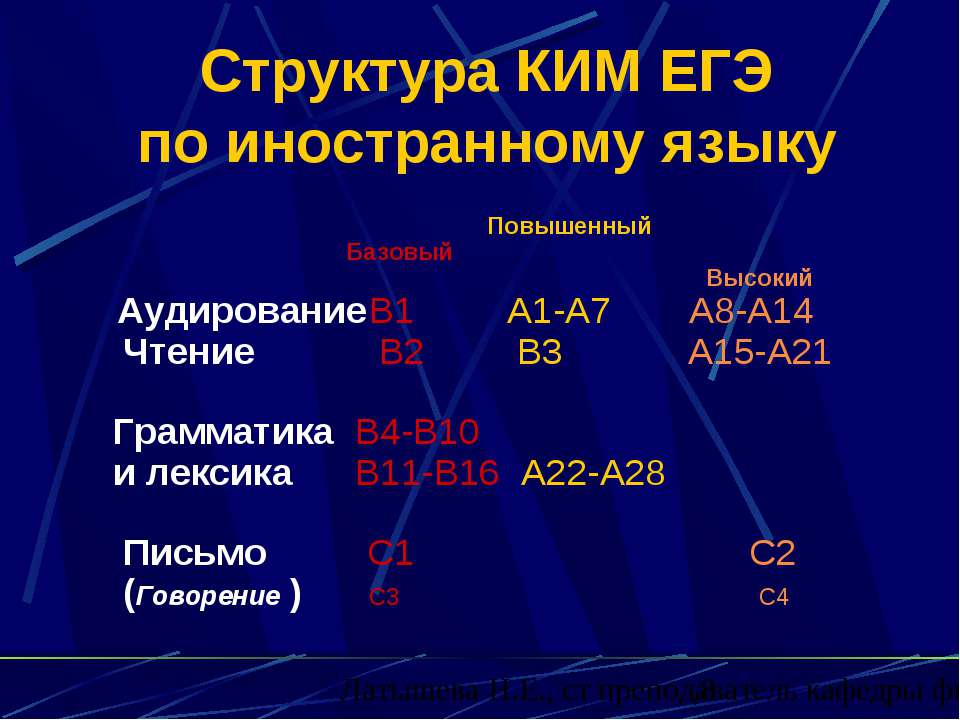 Структура КИМ ЕГЭ по иностранному языку Повышенный Базовый Высокий Аудировани...