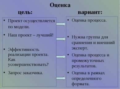 Оценка цель: вариант: Проект осуществляется по модели. Наш проект – лучший! Э...