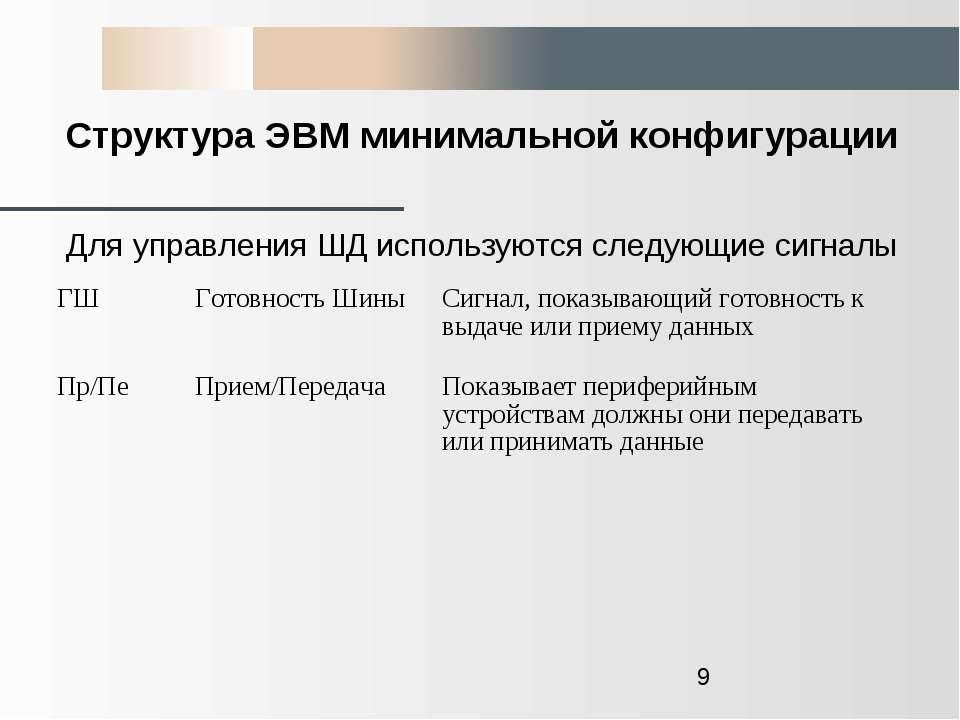 Структура ЭВМ минимальной конфигурации Для управления ШД используются следующ...