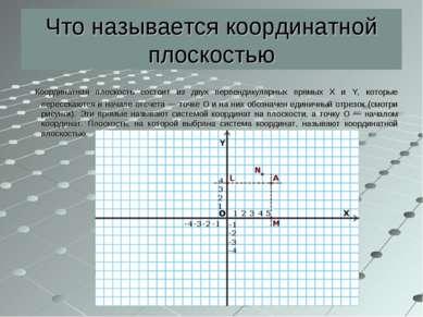 Что называется координатной плоскостью Координатная плоскость состоит из двух...