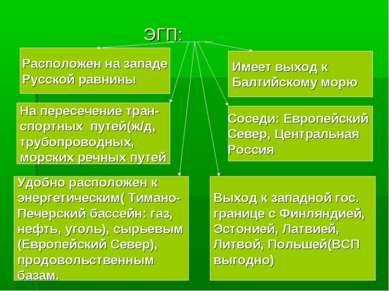 ЭГП: Расположен на западе Русской равнины Имеет выход к Балтийскому морю На п...