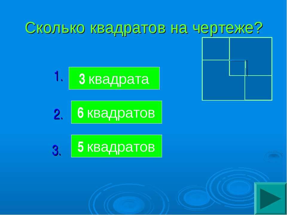 Сколько квадратов на чертеже? 1. 2. 3. 3 квадрата 6 квадратов 5 квадратов