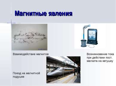 Магнитные явления Взаимодействие магнитов Поезд на магнитной подушке Возникно...