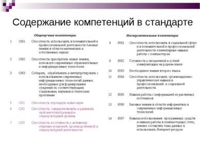 Содержание компетенций в стандарте Инструментальные компетенции 8 ИН1 Способн...