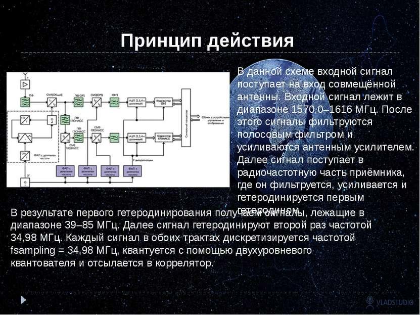 Литература Глобальная спутниковая радионавигационная система ГЛОНАСС/ Под ред...