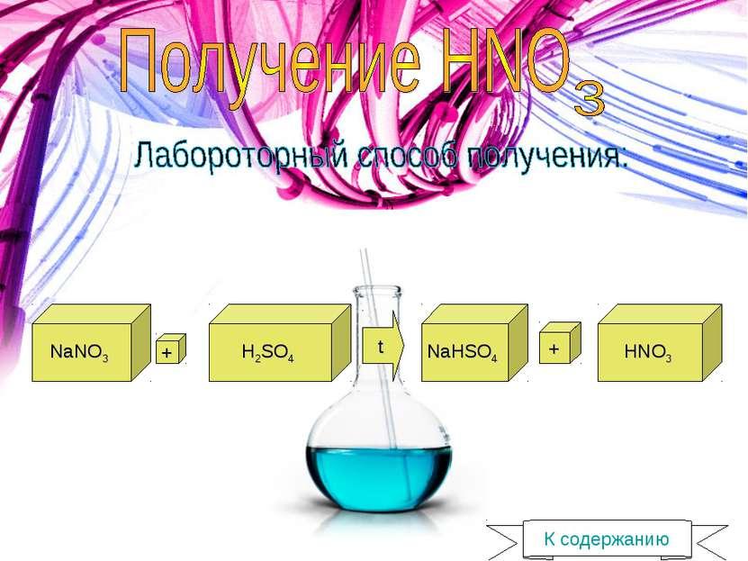 NaNO3 + H2SO4 t NaHSO4 + HNO3 К содержанию